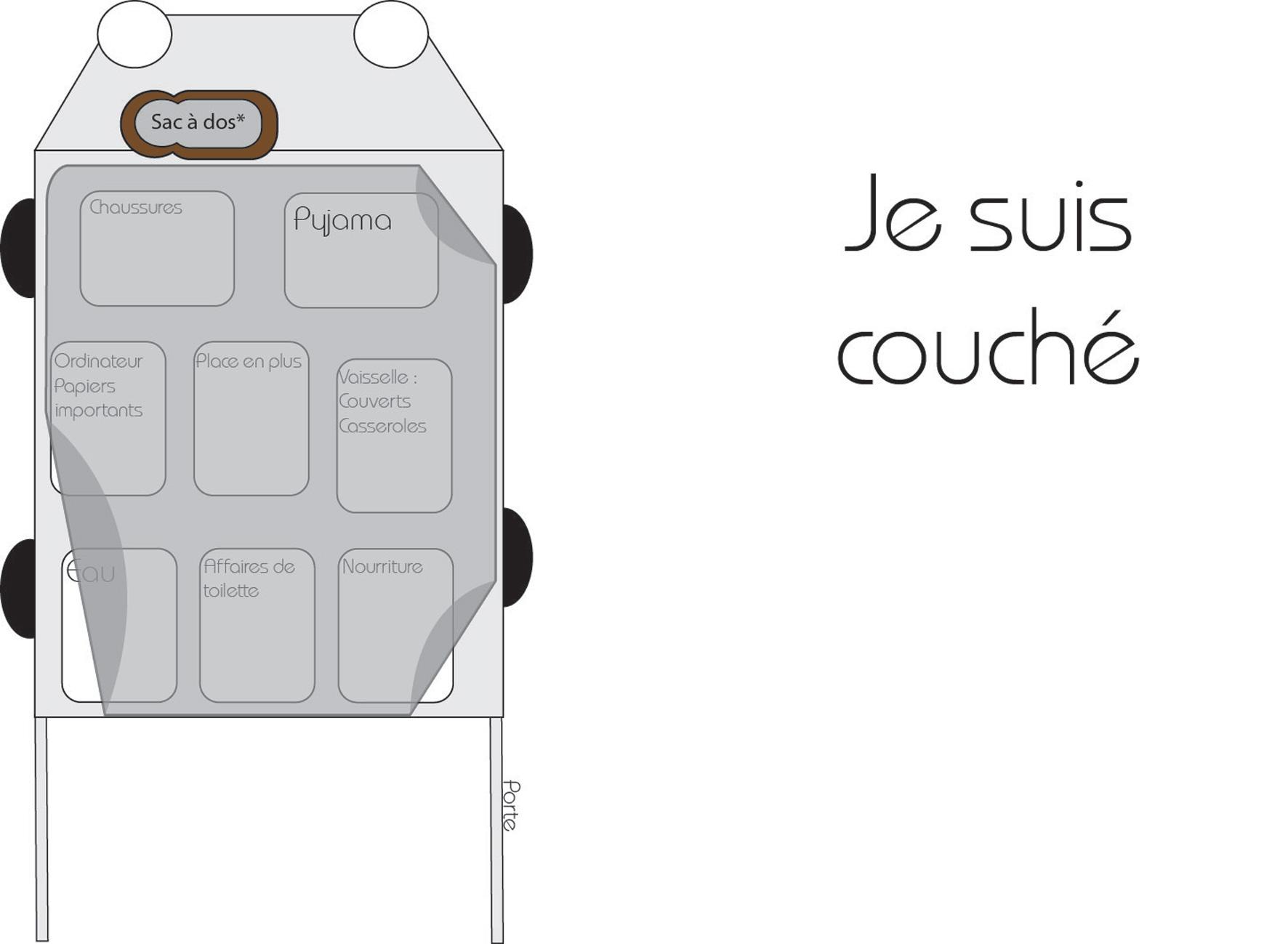 Life Itineraries Comment Amenager Son Camion De 6m En Une Petite