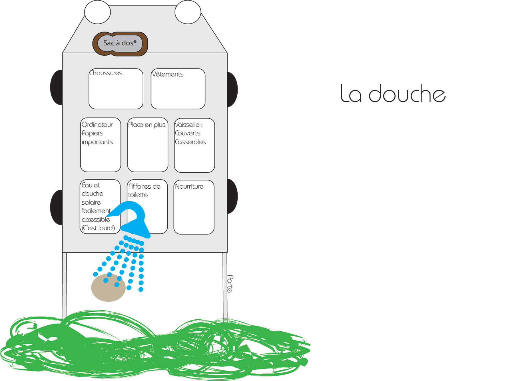 Life itineraries comment am nager son camion de 6m en une petite maison - Comment fonctionne une douche solaire ...